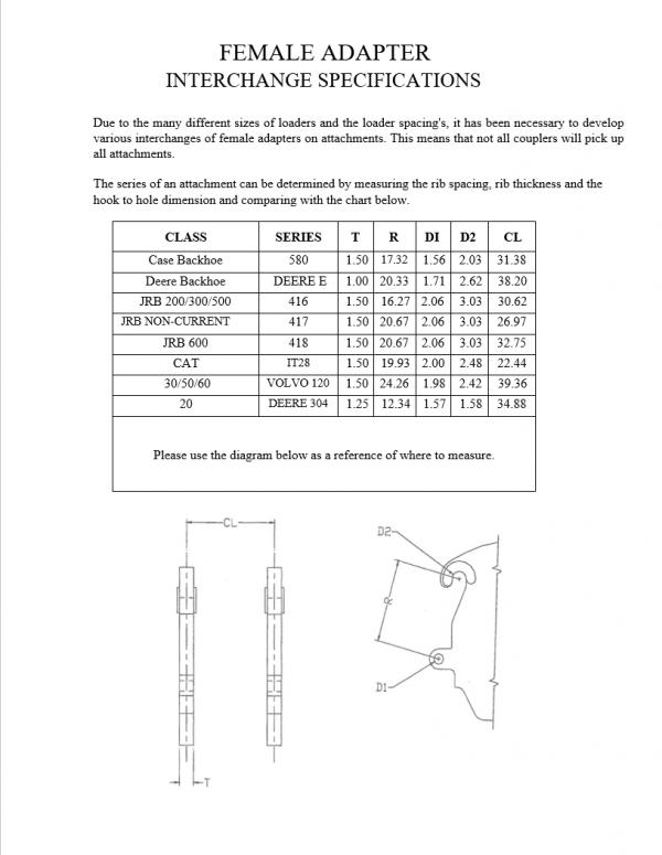 Express Steel - Female Adapter spec sheet